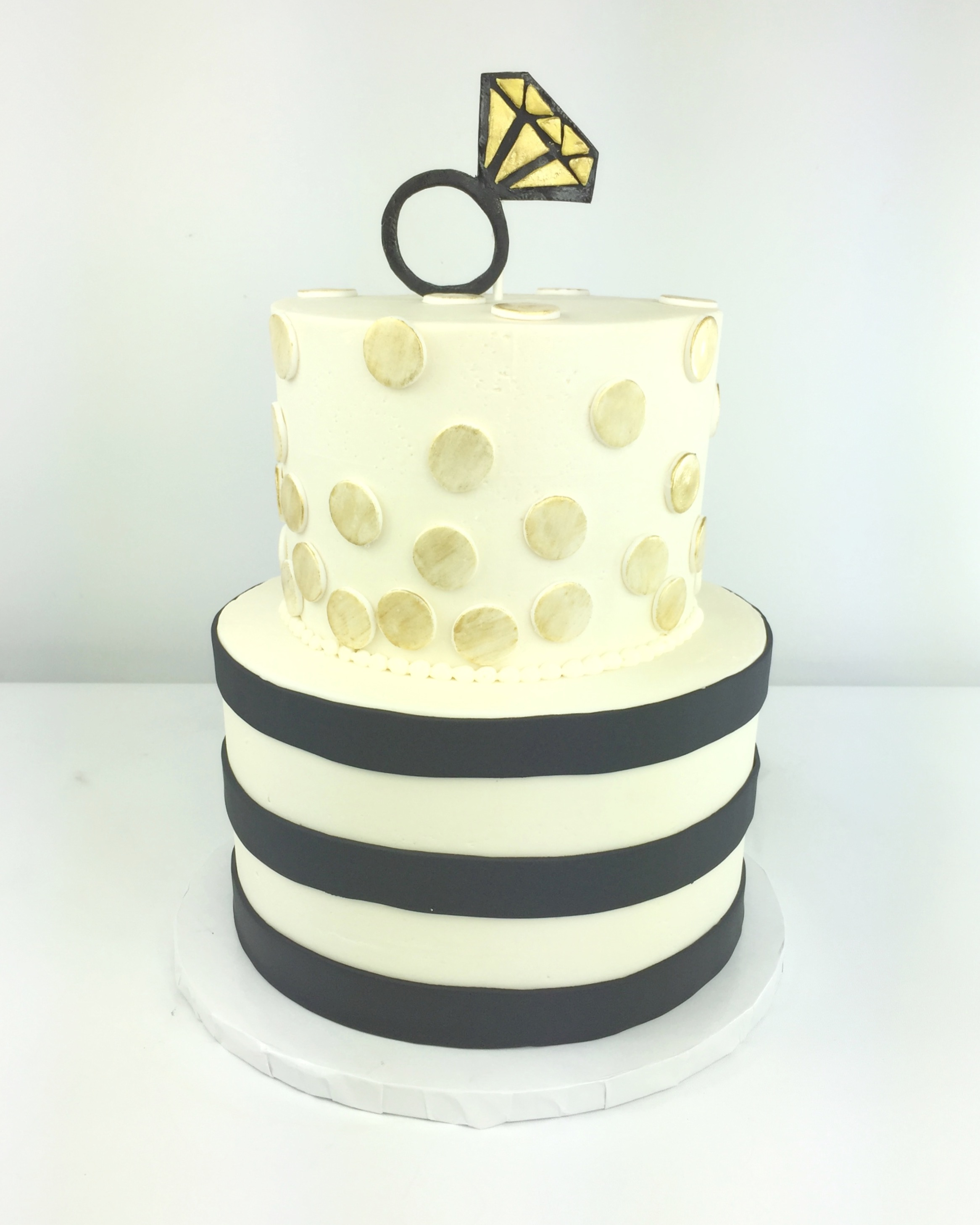 Best Birthday Cakes In Atlanta